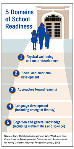 language development in children research paper The questionnaire used was created with the idea of covering all the main points in language development the childð²ð'™s environmental input, the age she began talking/making sounds, word usage, sentence usage, grammar, gestures, parental support/strategies, patterns, common mistakes, comprehension, vocabulary and.