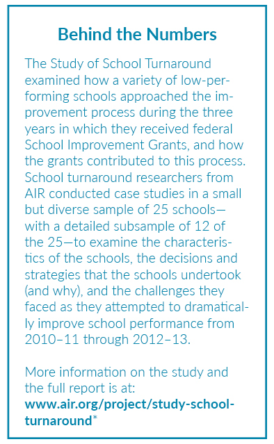 Did School Improvement Grants Work Anywhere? - Behind the Numbers