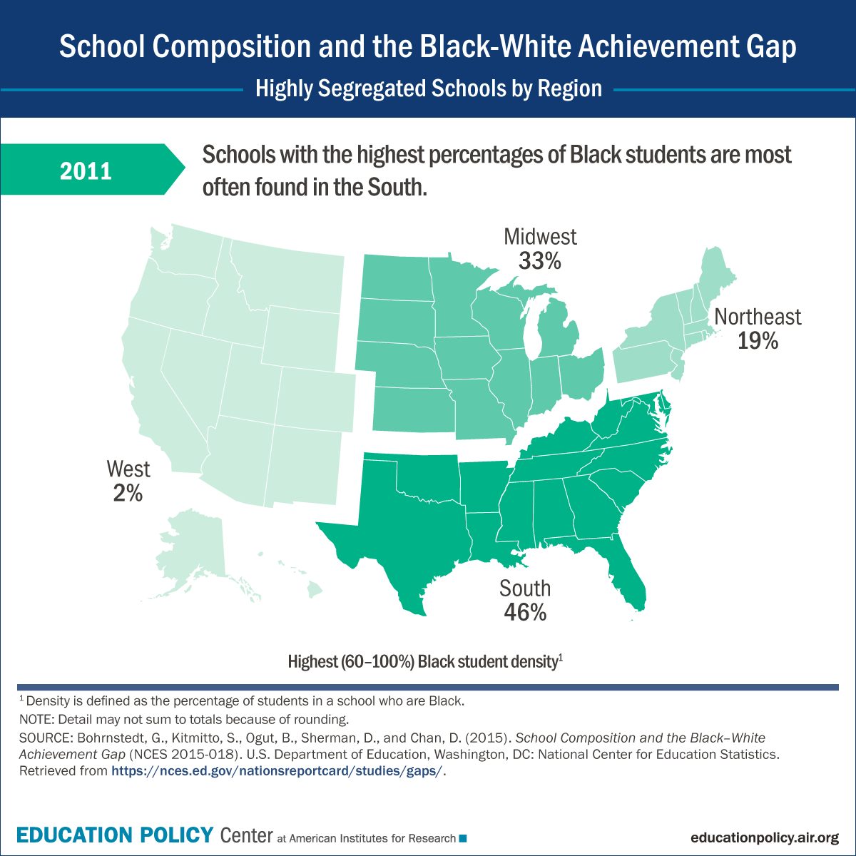 """the african american achievement gap The category black includes students who identiied as """"black or african american achievement gap was larger in the school composition and the black–white."""
