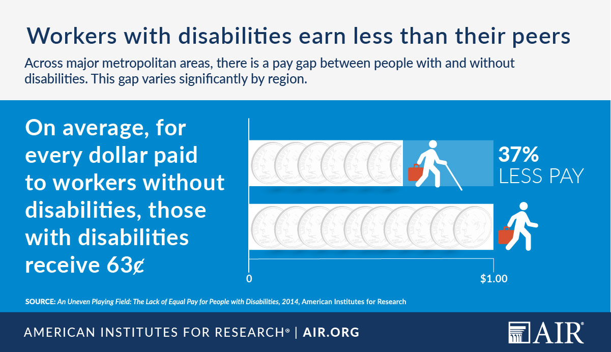 Infographic: Workers with disabilities earn less than their peers