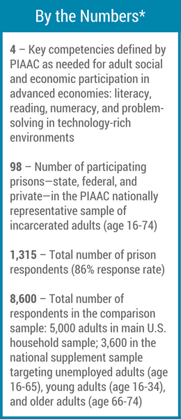 How Can We Slow Down Prison's Revolving Door? - Behind the Numbers