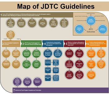 Click to view the full map on the OJJDP website
