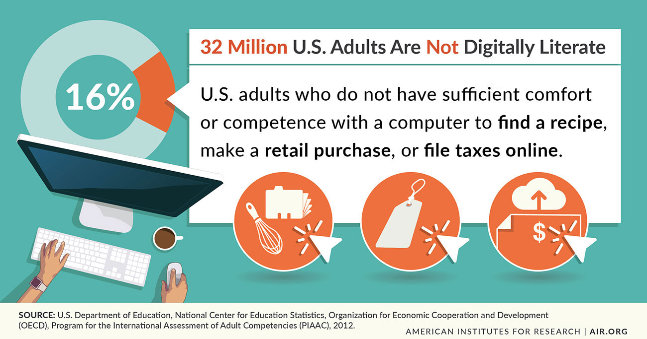 Infographic: 32 million U.S. adults are not digitally literate