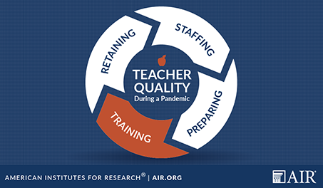 Image of graphic showing importance of training qualified teachers during the COVID pandemic