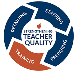 Image of graphic showing importance of teacher training