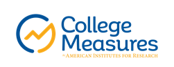 College Measures logo