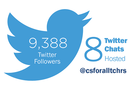Image of Twitter logo with statistics