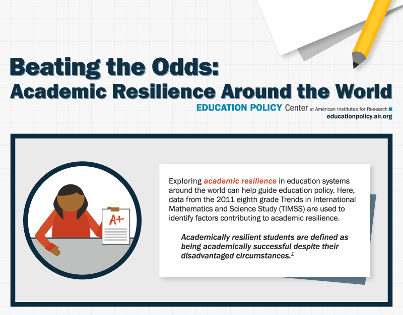 Infographic thumbnail: Academic resilience