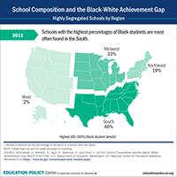 Infographic thumbnail: Black-White Achievement Gap