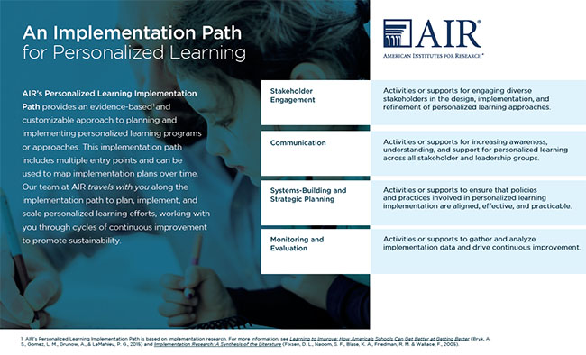 Image of personalized learning implementation path cover