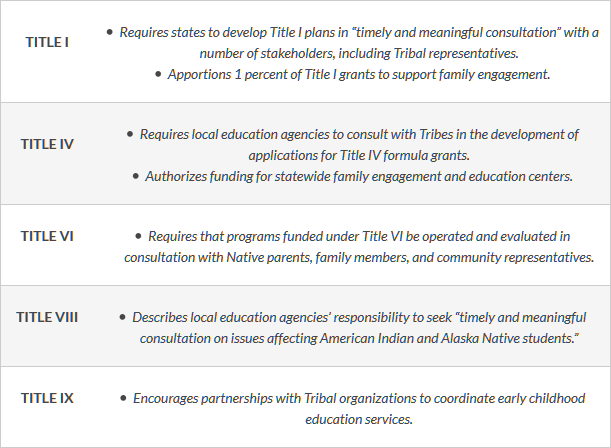 Graphic: Provisions for Provisions for Native American Family and Community Involvement in ESSA