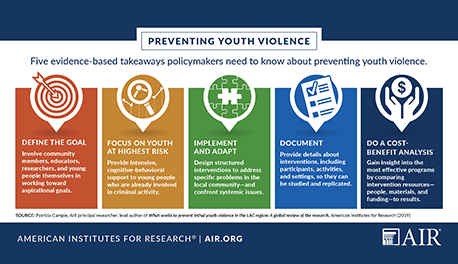 Infographic: Five Evidence-based Takeaways Policymakers Need to Know About Preventing Youth Violence
