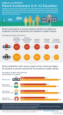 Infographic: Parent Involvement