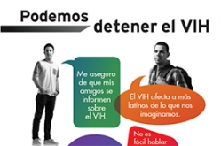 Image of HIV AIDS Communication Poster in Spanish