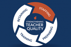 Image of graphic showing importance of staffing qualified teachers during the COVID pandemic