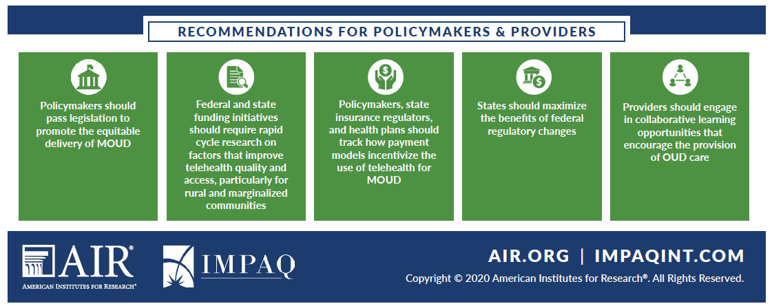 Infographic: Recommendations for Policymakers and Providers for delivery of medicine for opioid use disorders via telehealth